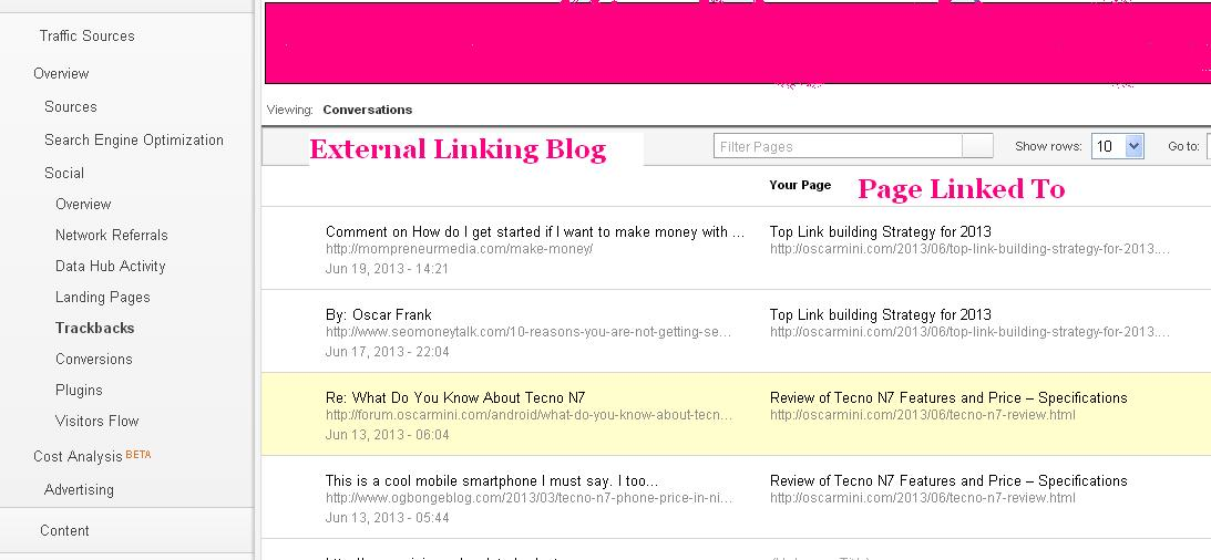 discover external links to your blog