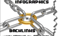 How To Increase Your Backlinks Using Infographic Submissions