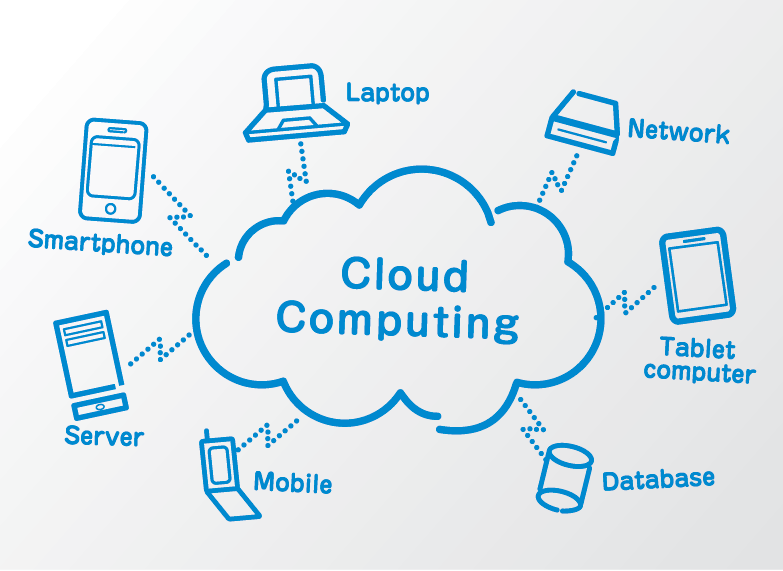 Cloud Computing - Ways To Avoid Cloud Outages