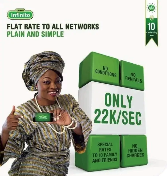 Glo Infinito Tariff Plan and Migration Code