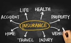 Top 10 Best Insurance Companies in Nigeria 2019 & Why Choose Them